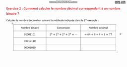 Pod De L Academie De Rennes Exercice 2 Conversion Binaire En Decimal