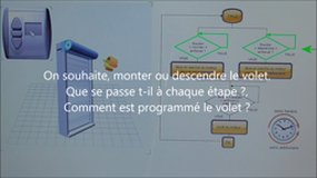 Explication de l'organigramme (question 6)